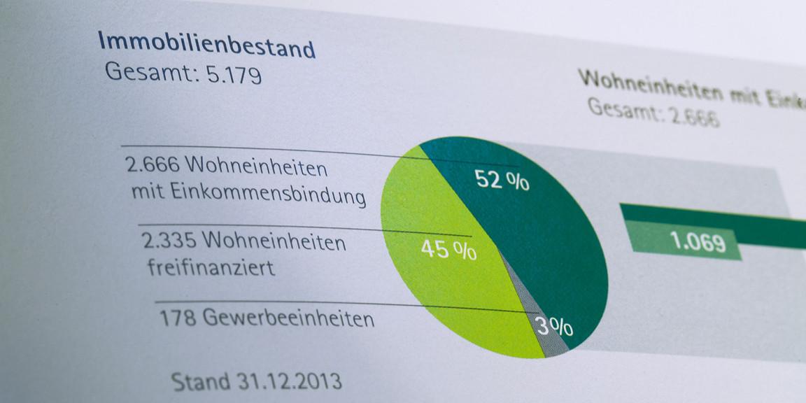 projektgruppe-print-publishing-siedlungswerk-04
