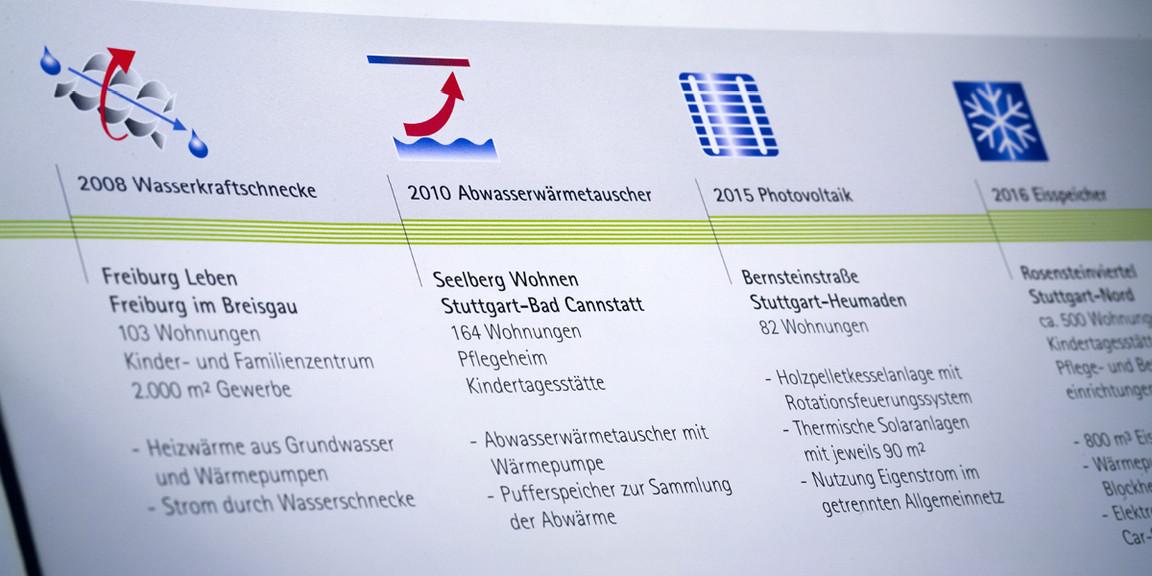projektgruppe-print-publishing-siedlungswerk-05
